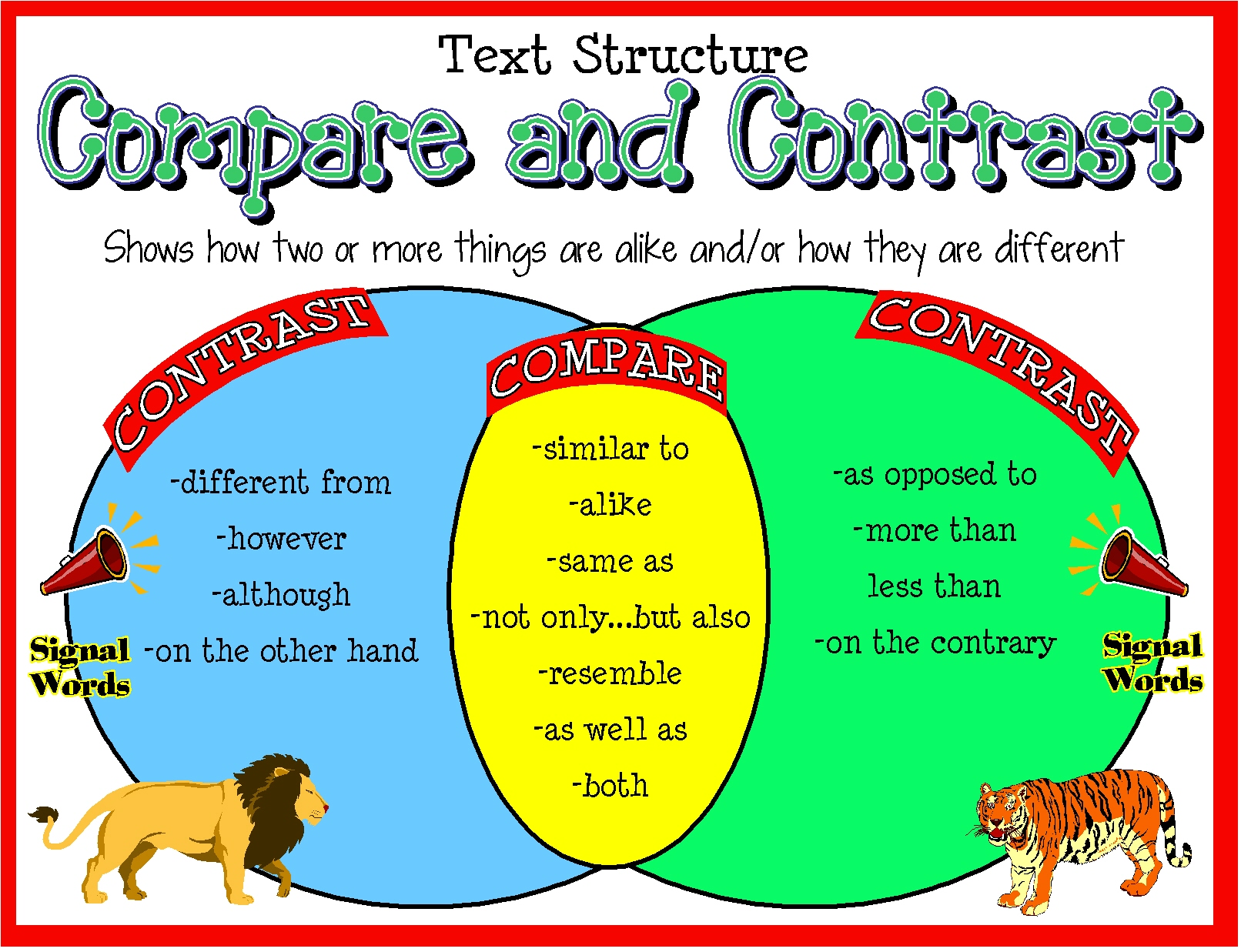 writing compare contrast essay 5th grade